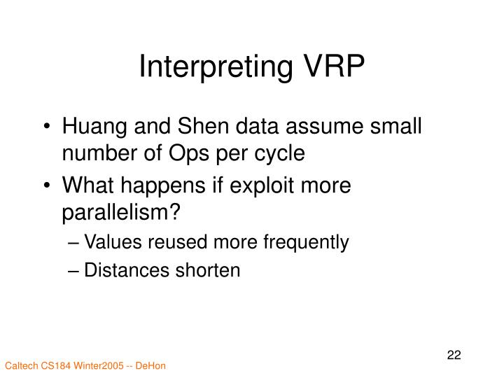Interpreting VRP