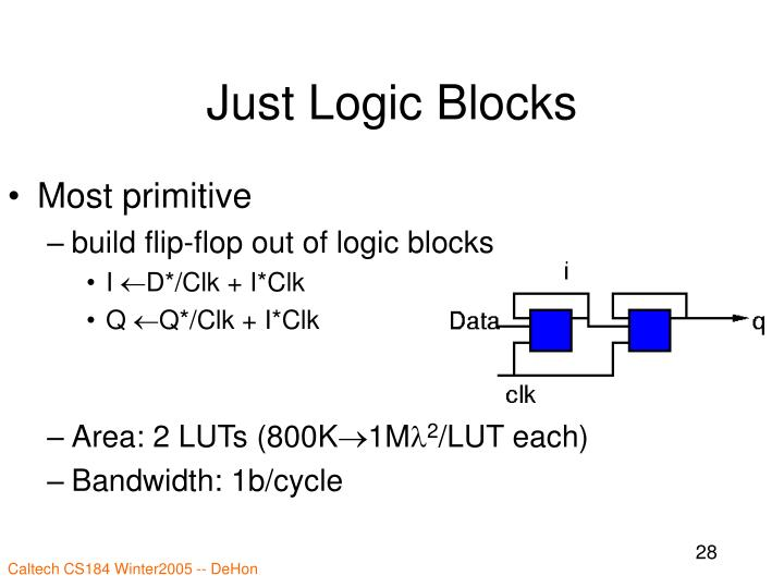 Just Logic Blocks