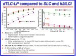 dtlc lp compared to slc and h2llci