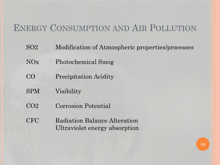 Energy Consumption and Air Pollution