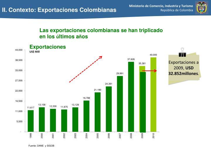II. Contexto: Exportaciones Colombianas