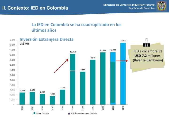 II. Contexto: IED en Colombia