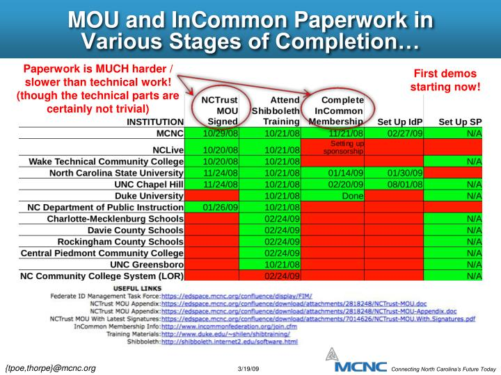 MOU and InCommon Paperwork in Various Stages of Completion…