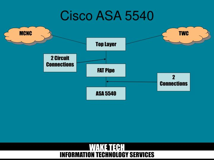 Cisco ASA 5540