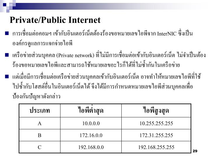 Private/Public Internet
