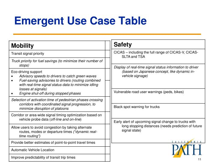 Emergent Use Case Table