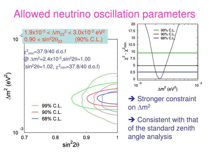 Allowed neutrino oscillation parameters
