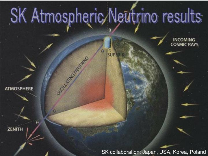 SK Atmospheric Neutrino results