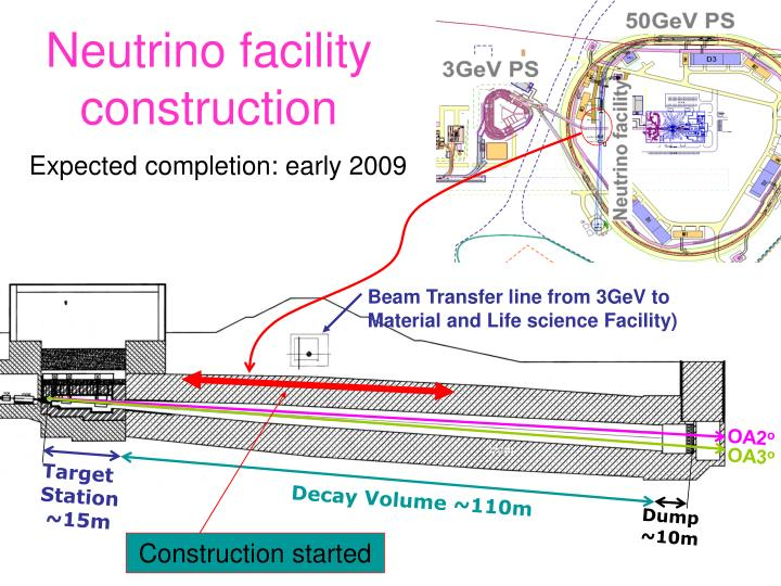Neutrino facility construction