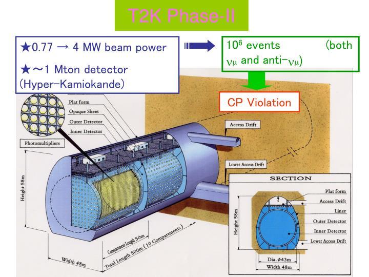 T2K Phase-II