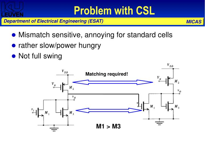 Problem with CSL