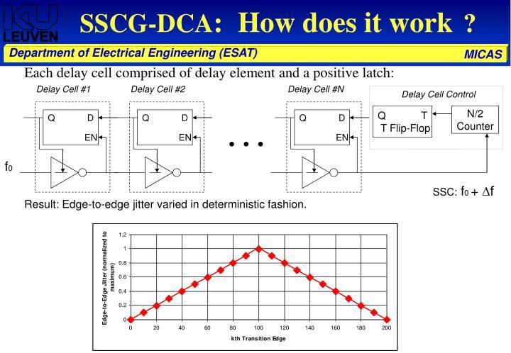 SSCG-DCA