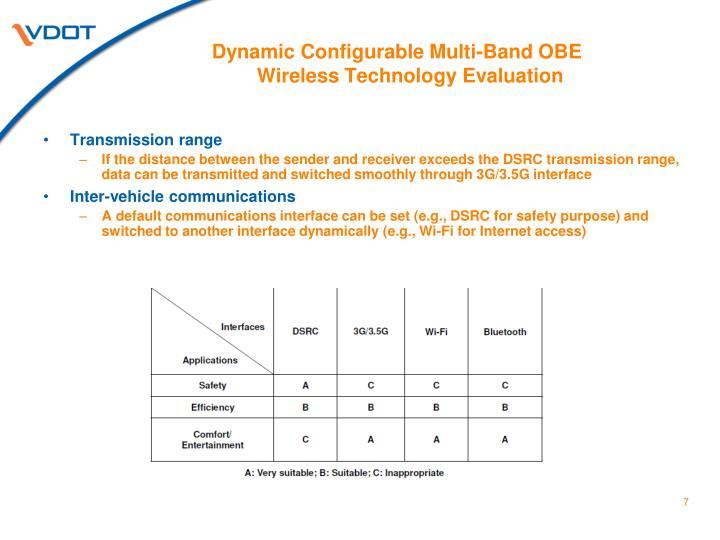 Dynamic Configurable Multi-Band OBE