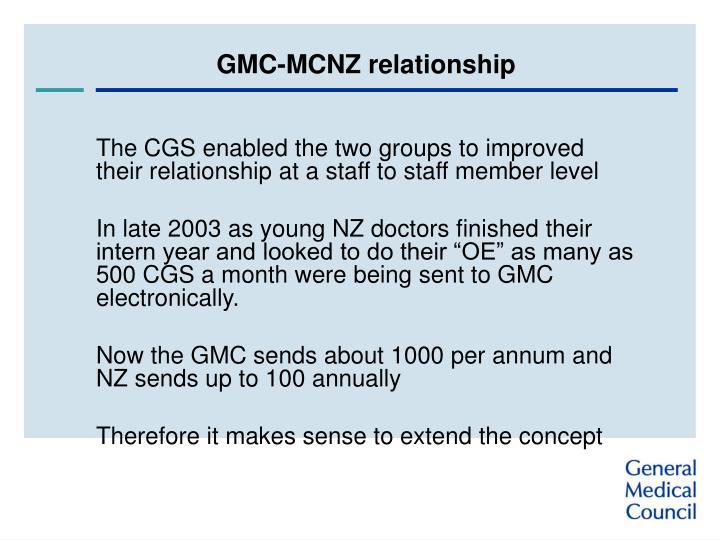 GMC-MCNZ relationship