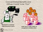 concentrated benefits and diffuse costs vote for