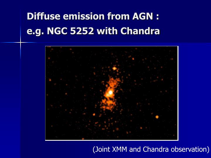 Diffuse emission from AGN :