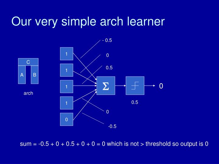 Our very simple arch learner