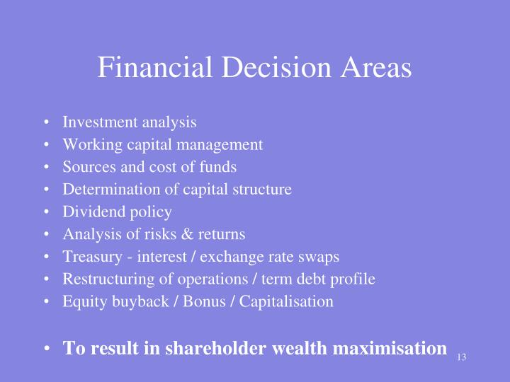 Financial Decision Areas