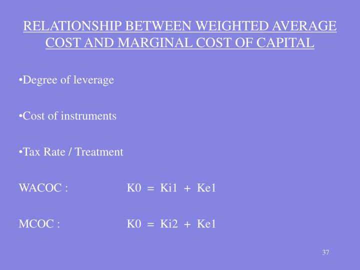 RELATIONSHIP BETWEEN WEIGHTED AVERAGE COST AND MARGINAL COST OF CAPITAL