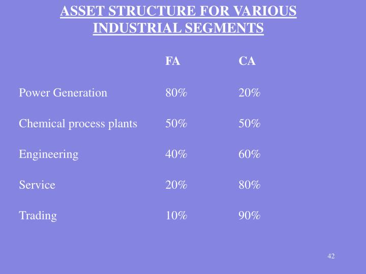 ASSET STRUCTURE FOR VARIOUS INDUSTRIAL SEGMENTS