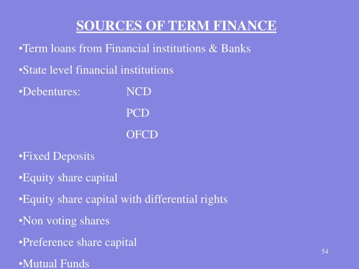 SOURCES OF TERM FINANCE