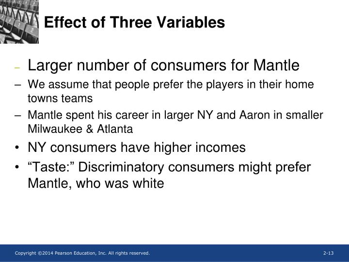 Effect of Three Variables