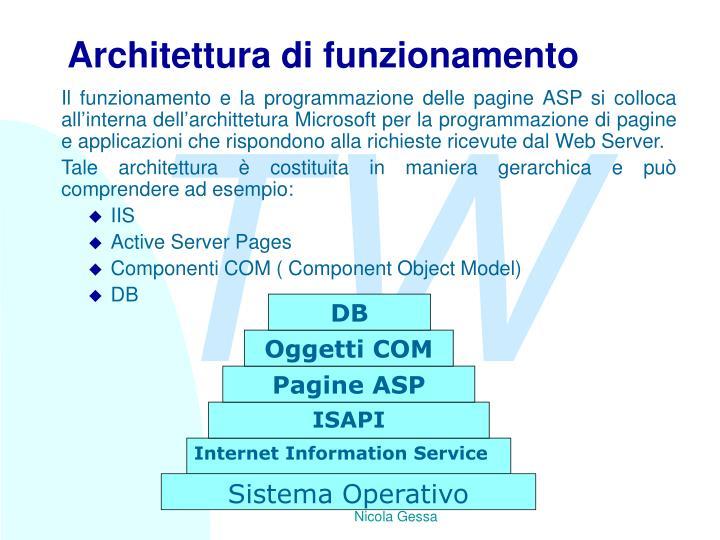 Architettura di funzionamento