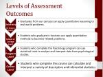 levels of assessment outcomes