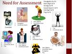 need for assessment1