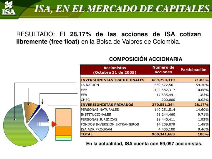 ISA, EN EL MERCADO DE CAPITALES