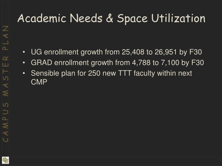 Academic Needs & Space Utilization