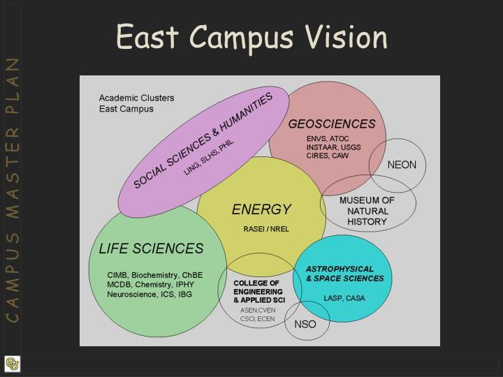 East Campus Vision