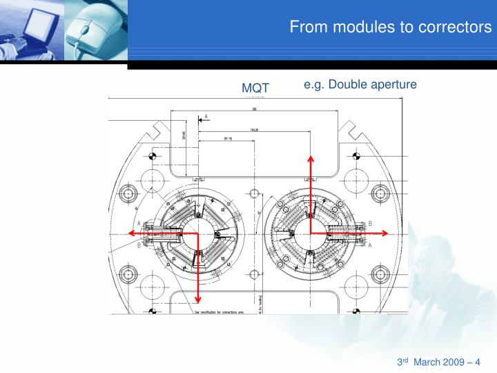 From modules to correctors