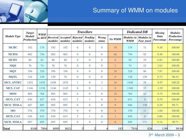 Summary of wmm on modules
