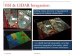 hsi lidar integration