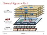 national signature pool