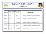 example of event matrix