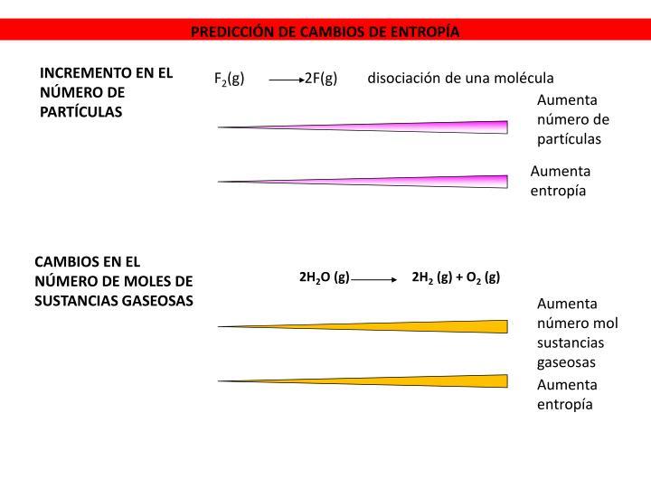PREDICCIÓN DE CAMBIOS DE ENTROPÍA