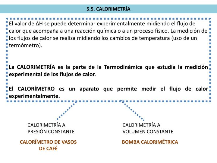 5.5. CALORIMETRÍA