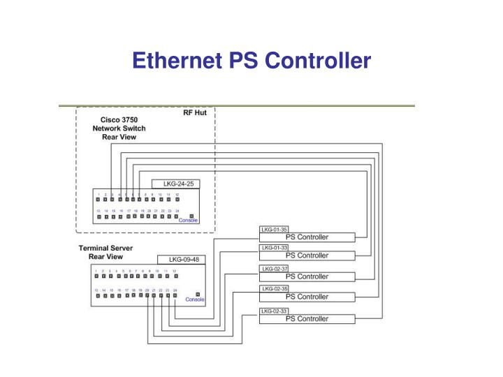 Ethernet PS Controller