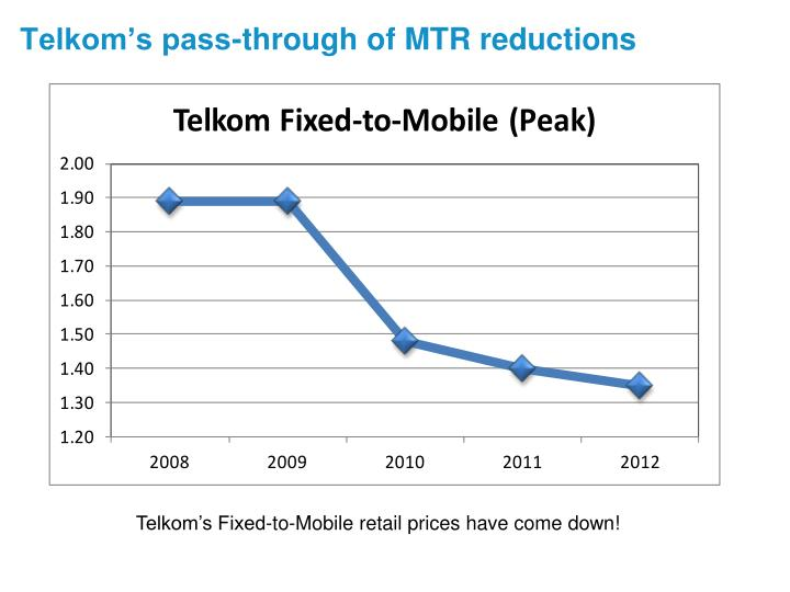 Telkom's pass-through of MTR reductions