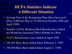 hcfa statistics indicate a different situation1
