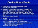 credits hours grade