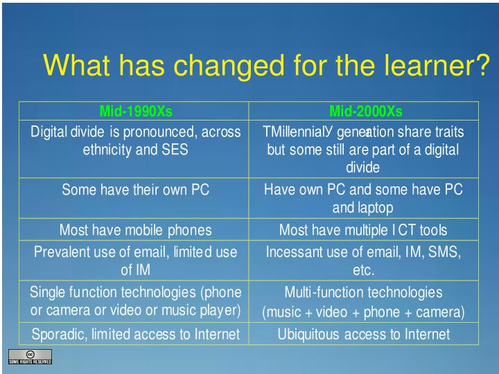 What has changed for the learner?