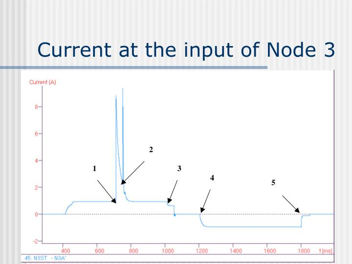 Current at the input of Node 3