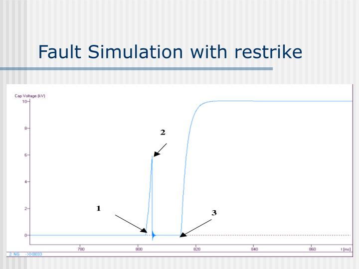 Fault Simulation with restrike