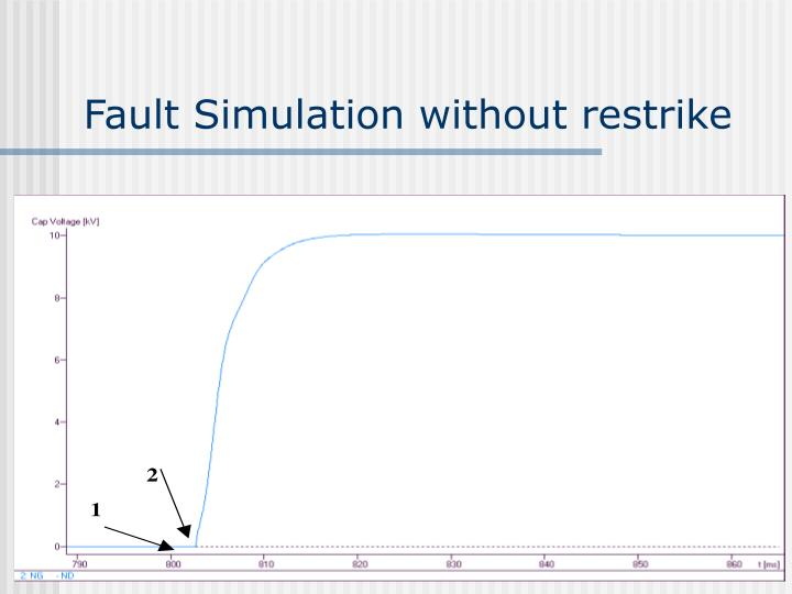 Fault Simulation without restrike
