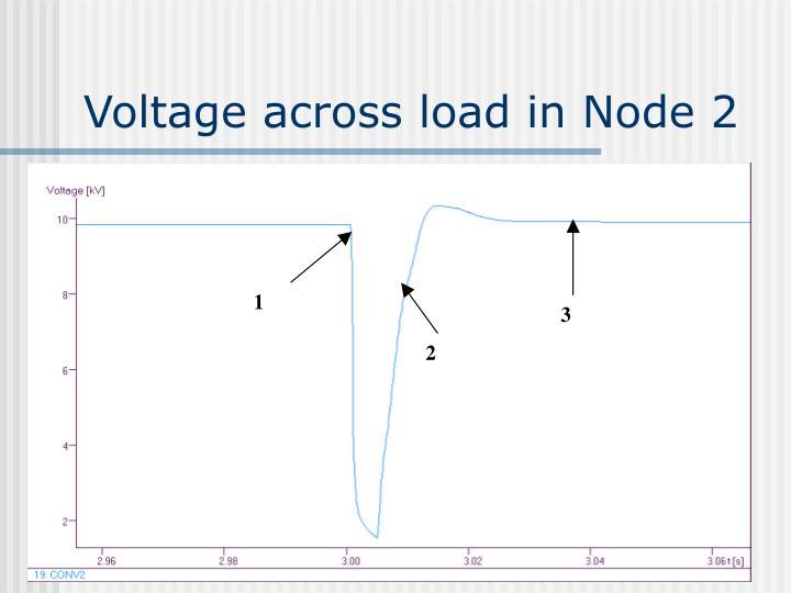 Voltage across load in Node 2