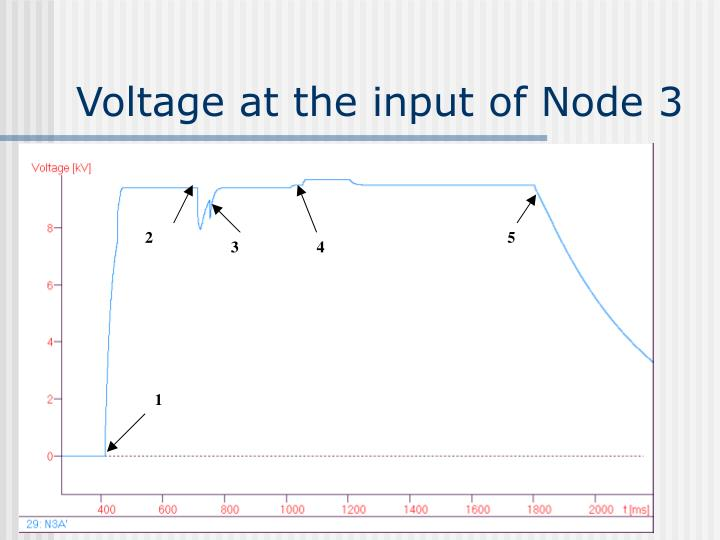 Voltage at the input of Node 3