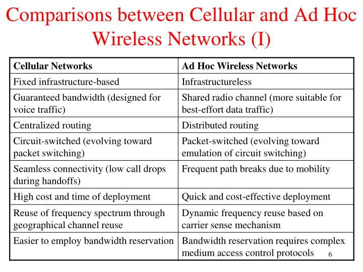 Comparisons between Cellular and Ad Hoc Wireless Networks (I)